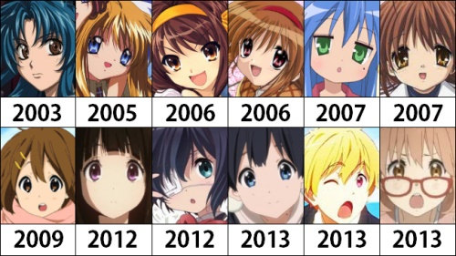 Kyoto Animation - characters