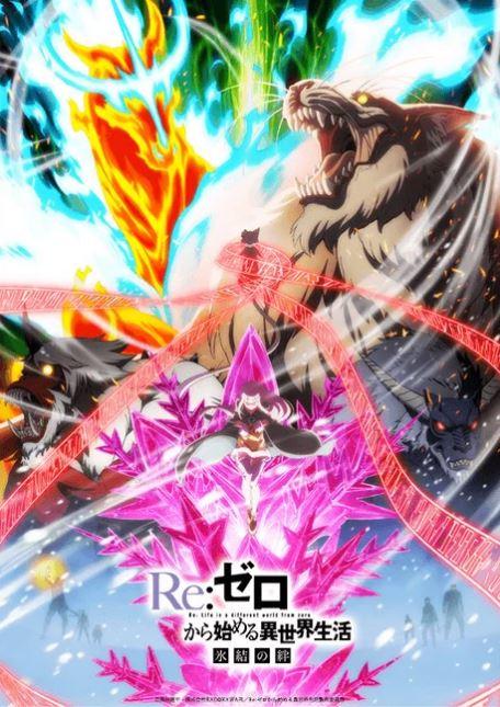 Re: Zero Hyouketsu no Kizuna